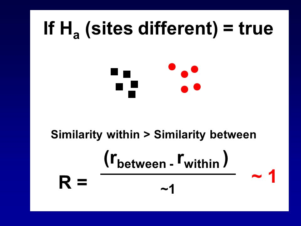 If H a (sites different) = true Similarity within > Similarity between ~ 1 (r between - r within ) R = ~1