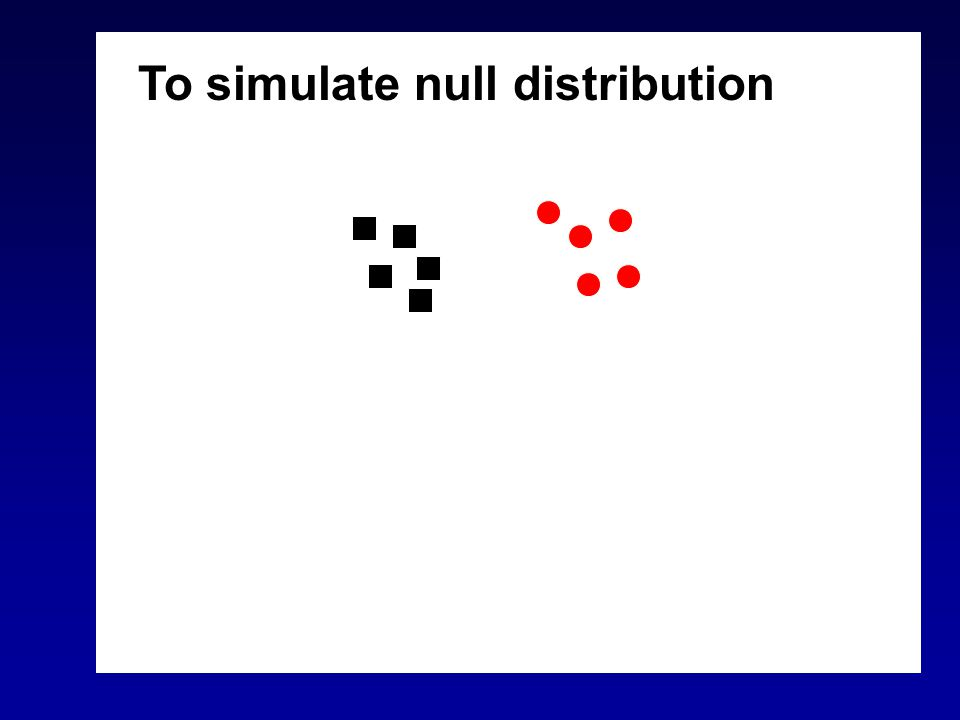 To simulate null distribution
