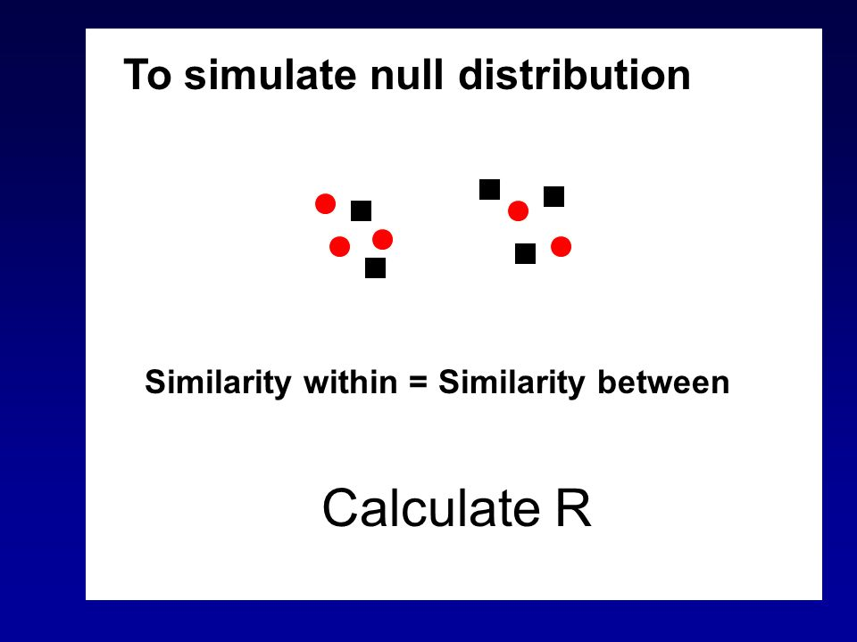 To simulate null distribution Similarity within = Similarity between Calculate R