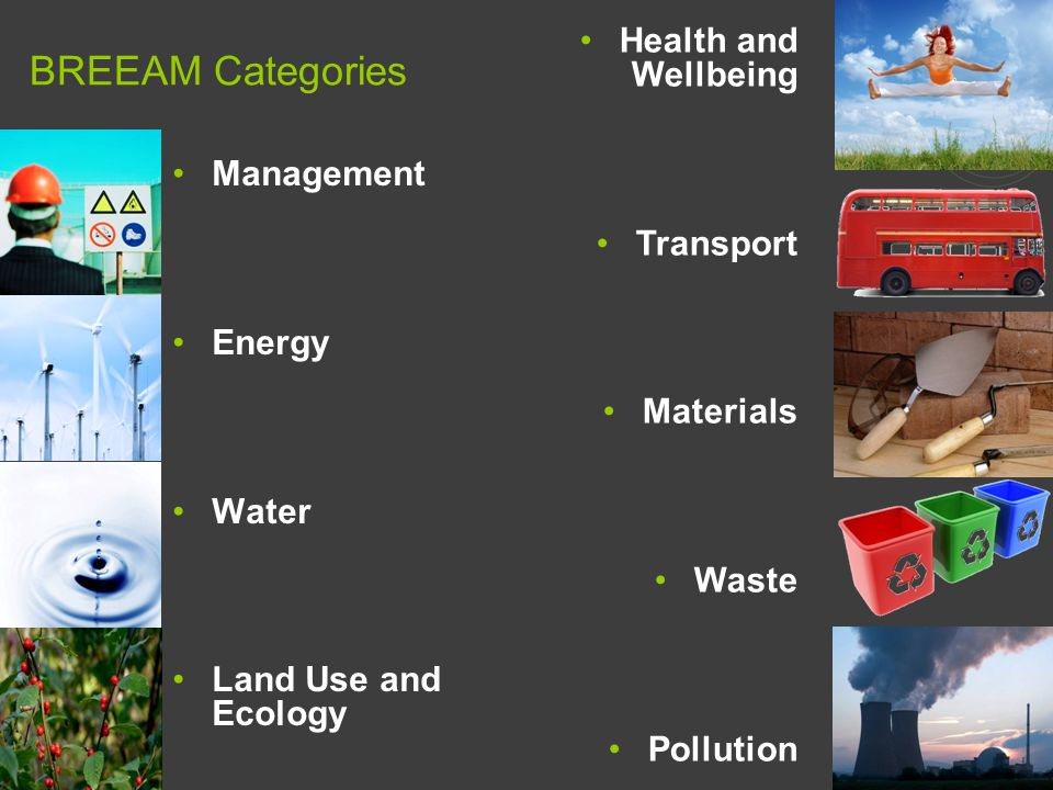 BREEAM Categories Management Energy Water Land Use and Ecology Health and Wellbeing Transport Materials Waste Pollution