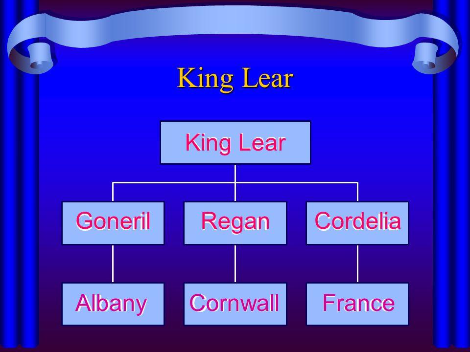 King Lear ReganGonerilCordelia AlbanyCornwallFrance