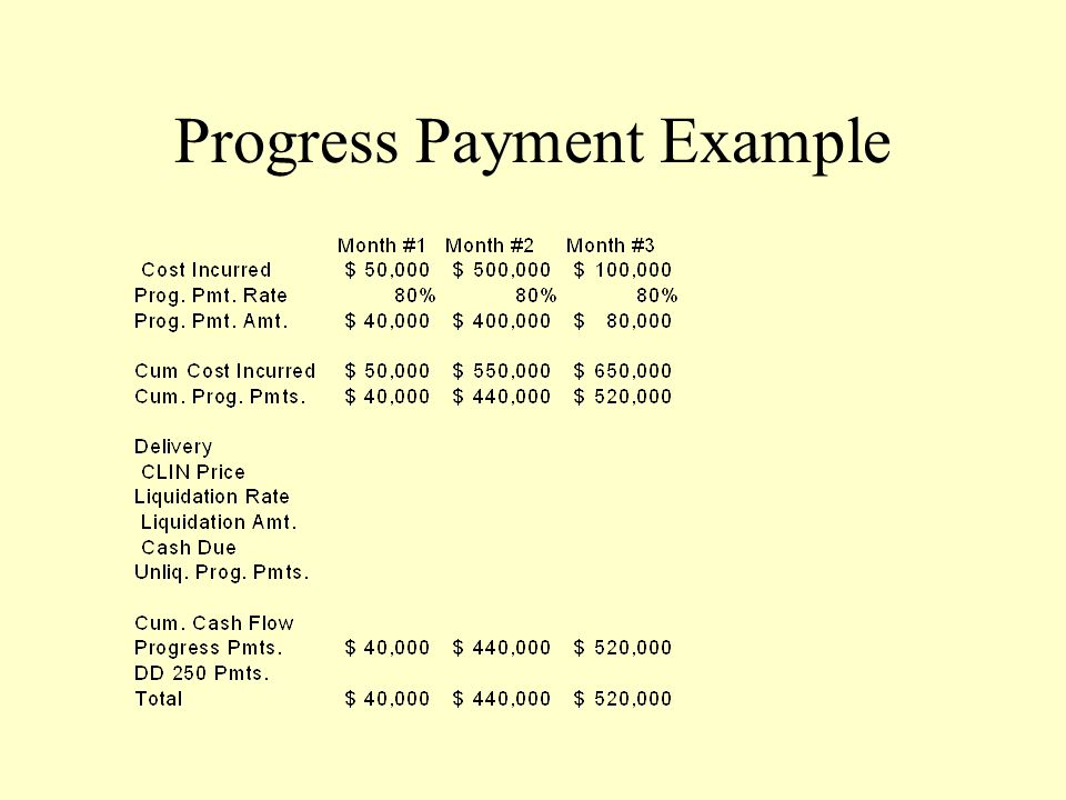 Progress Payment Example Month #1Month #2 Cost Incurred50,000$ 500,000$ Prog.