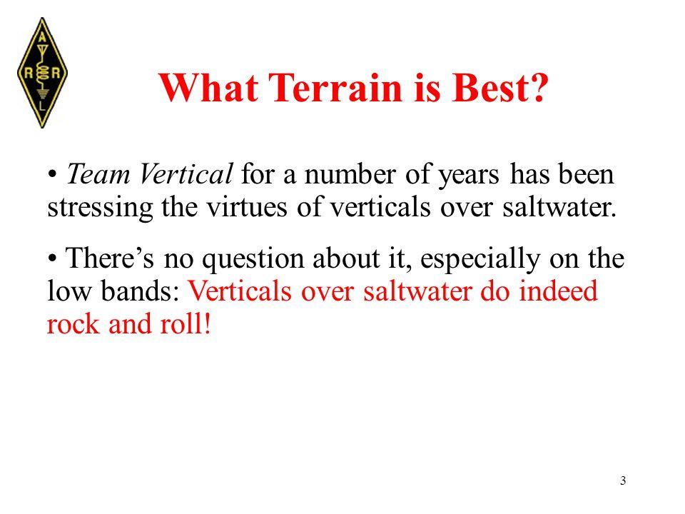 3 What Terrain is Best.