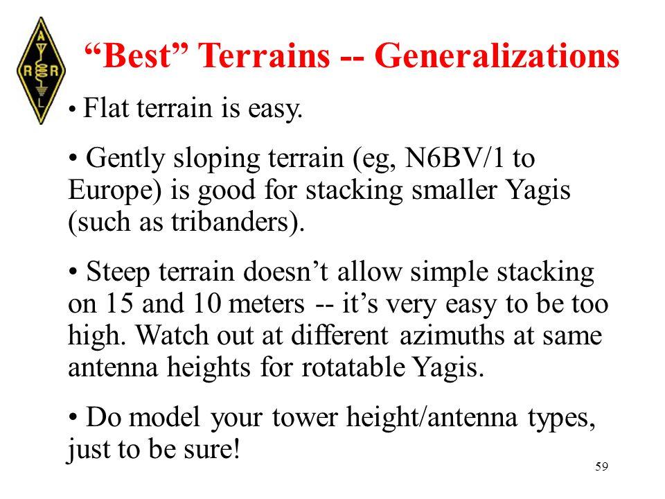 59 Best Terrains -- Generalizations Flat terrain is easy.