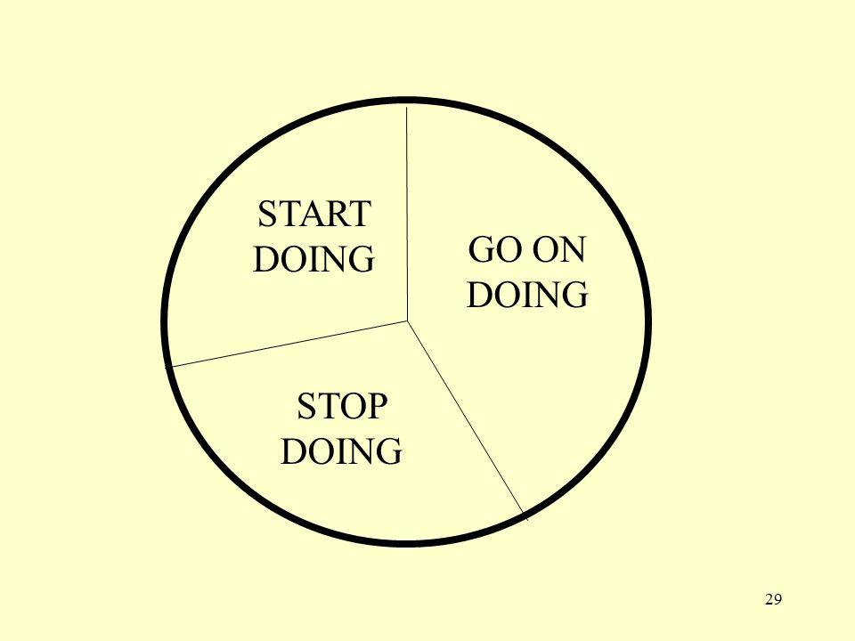 29 STOP DOING GO ON DOING START DOING