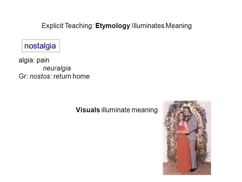 Explicit Teaching: Etymology Illuminates Meaning nostalgia algia: pain neuralgia Gr: nostos: return home Visuals illuminate meaning