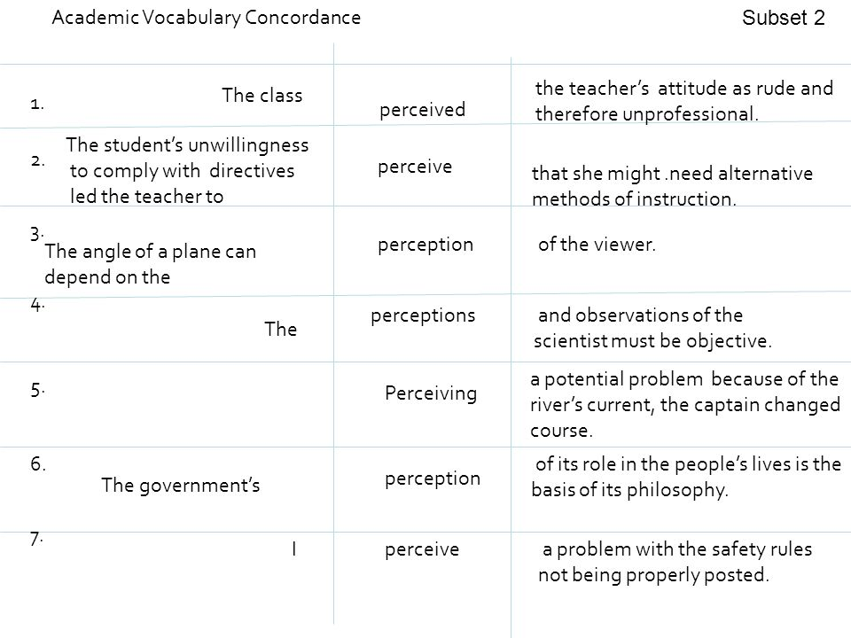 Academic Vocabulary Concordance 1. 7. 6. 4. 5. 2. 3. perceived perceive the teacher's attitude as rude and therefore unprofessional. that she might.ne