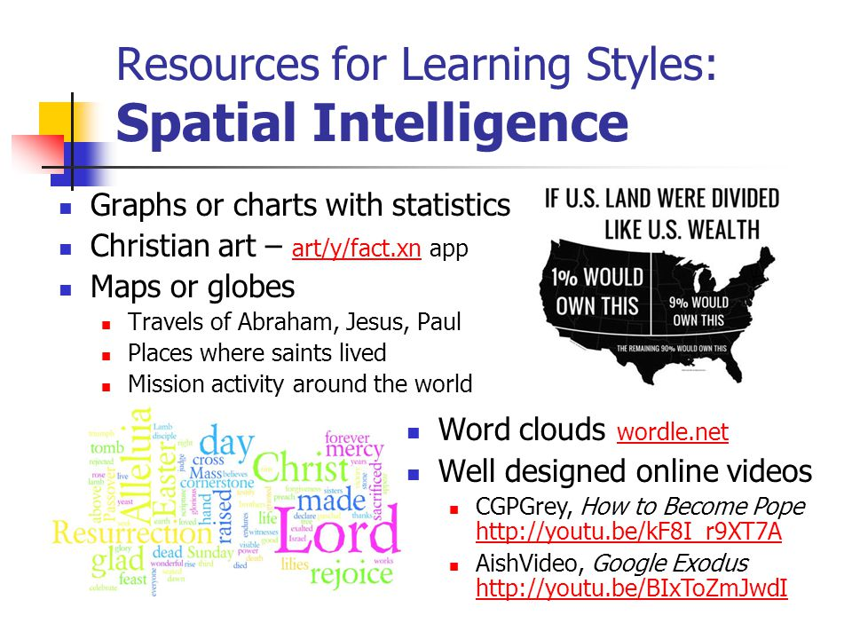 Resources for Learning Styles: Spatial Intelligence Graphs or charts with statistics Christian art – art/y/fact.xn app art/y/fact.xn Maps or globes Travels of Abraham, Jesus, Paul Places where saints lived Mission activity around the world Word clouds wordle.net wordle.net Well designed online videos CGPGrey, How to Become Pope http://youtu.be/kF8I_r9XT7A http://youtu.be/kF8I_r9XT7A AishVideo, Google Exodus http://youtu.be/BIxToZmJwdI http://youtu.be/BIxToZmJwdI