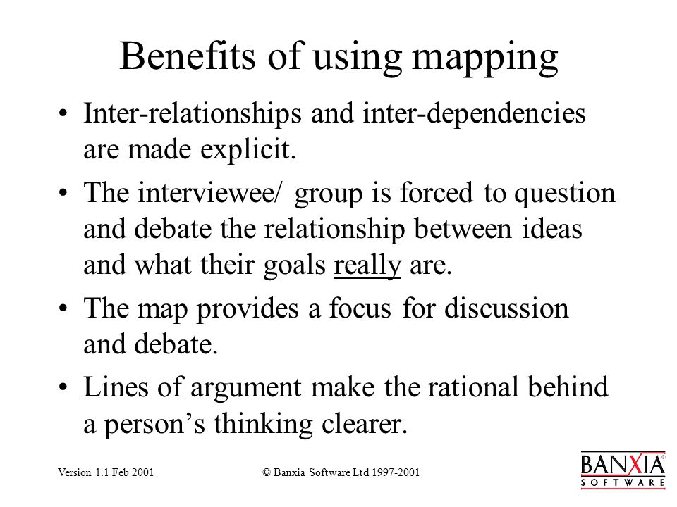 Version 1.1 Feb 2001© Banxia Software Ltd 1997-2001 Benefits of using mapping Inter-relationships and inter-dependencies are made explicit.