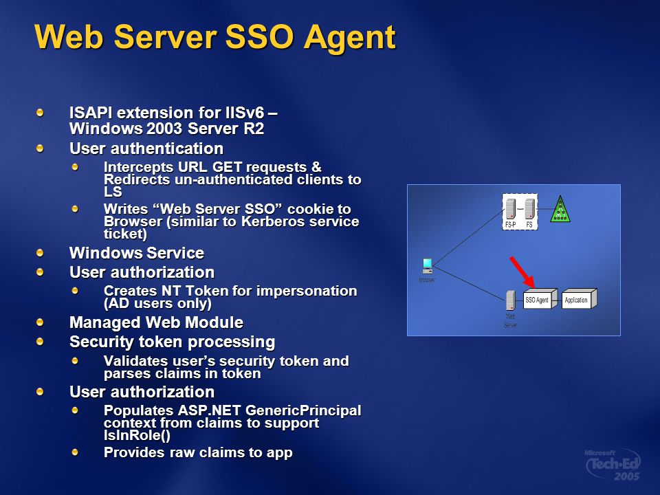Web Server SSO Agent ISAPI extension for IISv6 – Windows 2003 Server R2 User authentication Intercepts URL GET requests & Redirects un-authenticated c