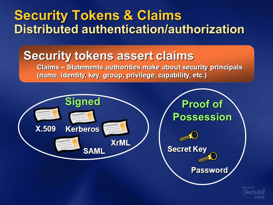 Security Tokens & Claims Distributed authentication/authorization Secret Key Password Proof of Possession Security tokens assert claims Claims – State