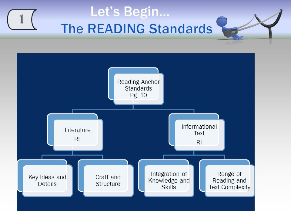 Reading Anchor Standards Pg.