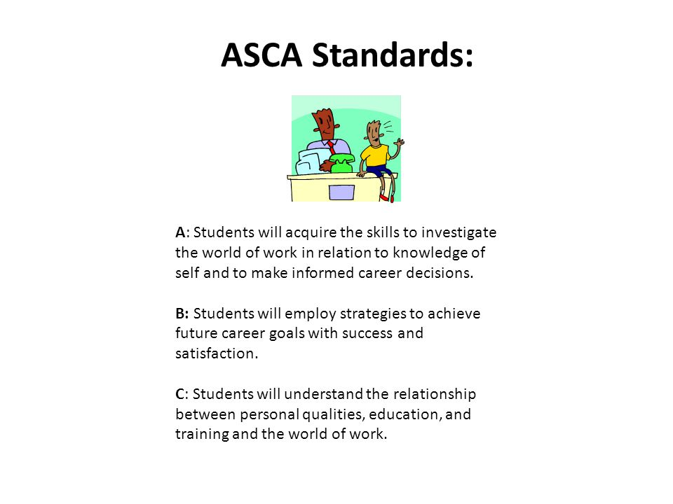 ASCA Standards: A: Students will acquire the skills to investigate the world of work in relation to knowledge of self and to make informed career decisions.