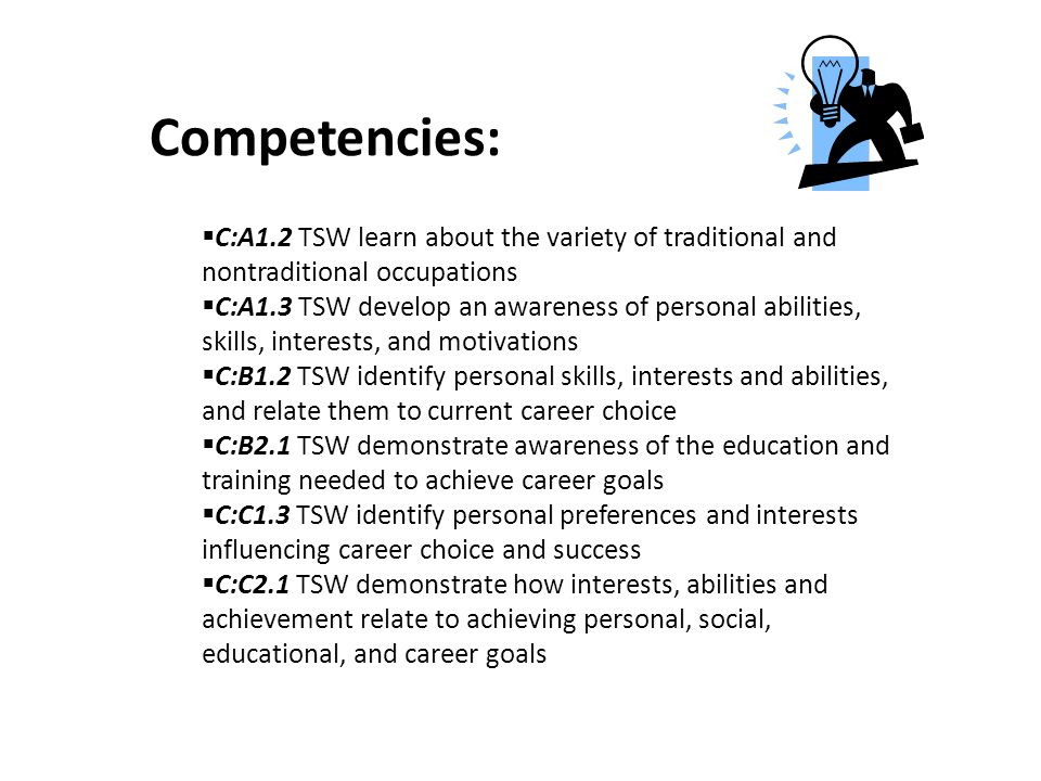 Competencies:  C:A1.2 TSW learn about the variety of traditional and nontraditional occupations  C:A1.3 TSW develop an awareness of personal abilities, skills, interests, and motivations  C:B1.2 TSW identify personal skills, interests and abilities, and relate them to current career choice  C:B2.1 TSW demonstrate awareness of the education and training needed to achieve career goals  C:C1.3 TSW identify personal preferences and interests influencing career choice and success  C:C2.1 TSW demonstrate how interests, abilities and achievement relate to achieving personal, social, educational, and career goals