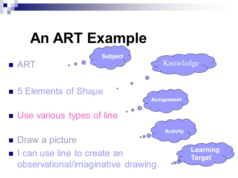 An ART Example ART 5 Elements of Shape Use various types of line Draw a picture I can use line to create an observational/imaginative drawing. Knowled
