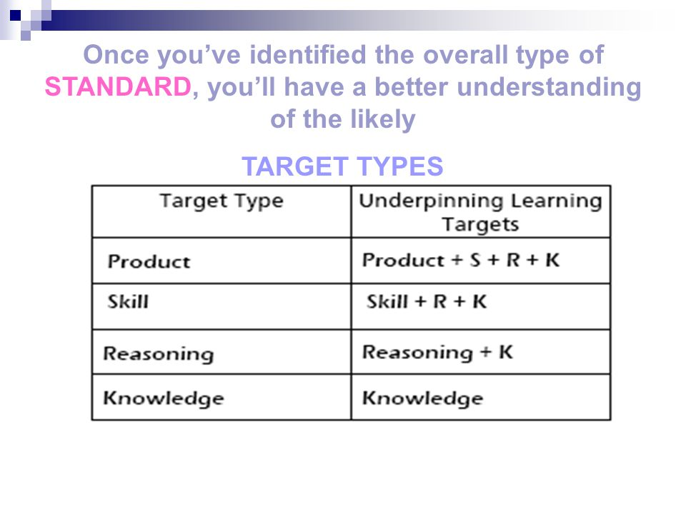 Once you've identified the overall type of STANDARD, you'll have a better understanding of the likely TARGET TYPES