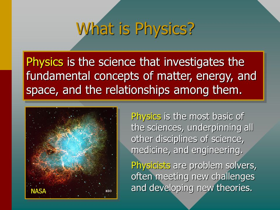 Chapter 1 Objectives: What is Physics What is Physics What is Physics What is Physics.