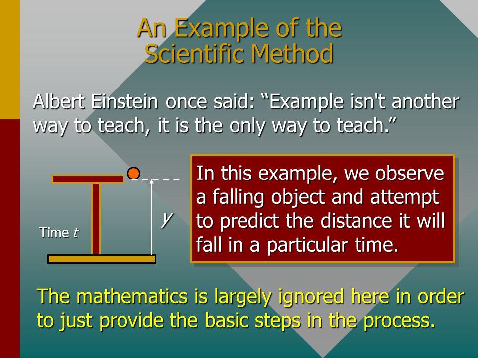 Scientific Method Underlying all scientific investigation are the guiding principles of the Scientific Method.