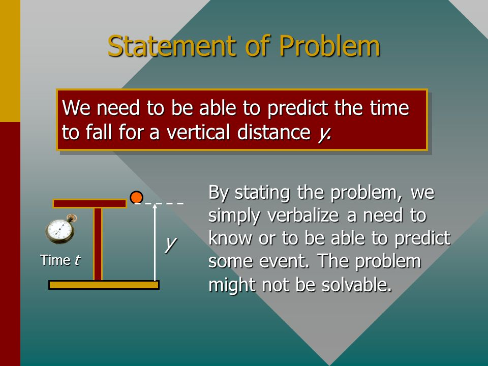 An Example of the Scientific Method Albert Einstein once said: Example isn t another way to teach, it is the only way to teach. y In this example, we observe a falling object and attempt to predict the distance it will fall in a particular time.