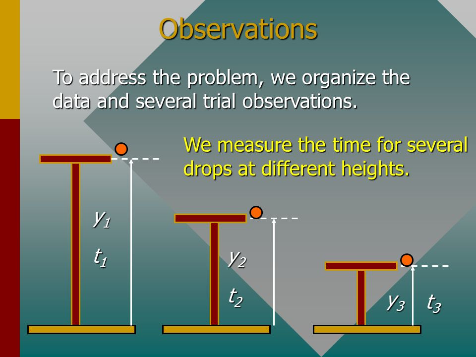 Statement of Problem We need to be able to predict the time to fall for a vertical distance y.