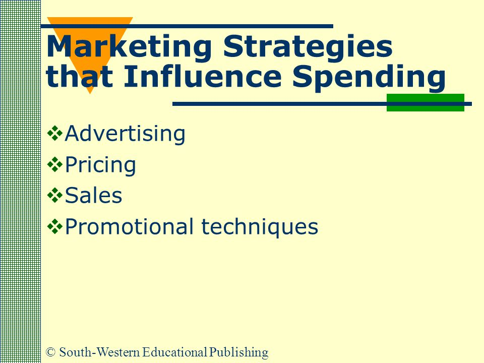 © South-Western Educational Publishing Marketing Strategies that Influence Spending  Advertising  Pricing  Sales  Promotional techniques