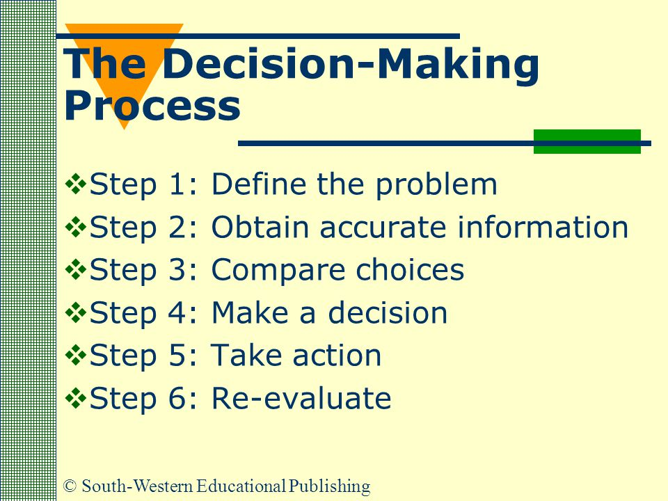 © South-Western Educational Publishing The Decision-Making Process  Step 1: Define the problem  Step 2: Obtain accurate information  Step 3: Compare choices  Step 4: Make a decision  Step 5: Take action  Step 6: Re-evaluate