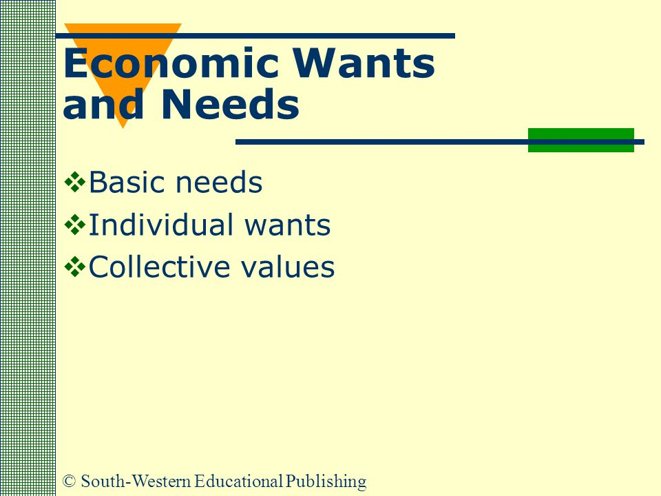 © South-Western Educational Publishing Economic Wants and Needs  Basic needs  Individual wants  Collective values