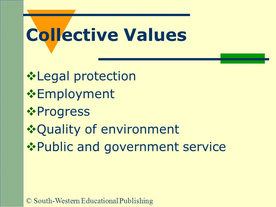 © South-Western Educational Publishing Collective Values  Legal protection  Employment  Progress  Quality of environment  Public and government service