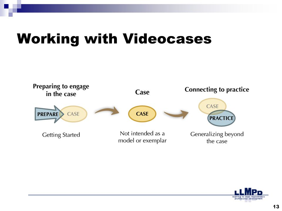 13 Working with Videocases