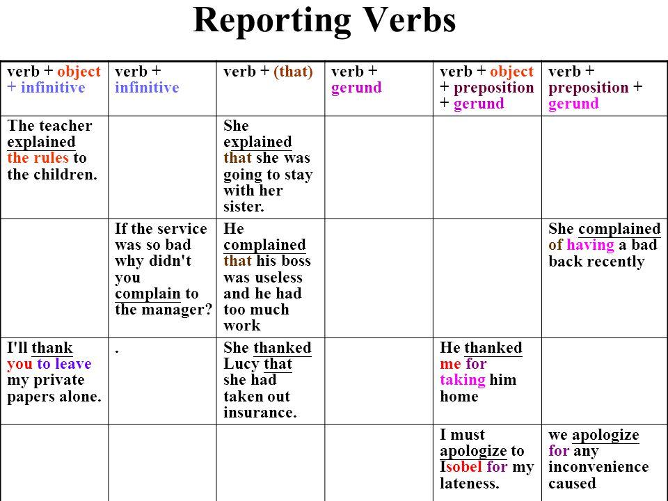 verb + object + infinitive verb + infinitive verb + (that)verb + gerund verb + object + preposition + gerund verb + preposition + gerund The teacher e