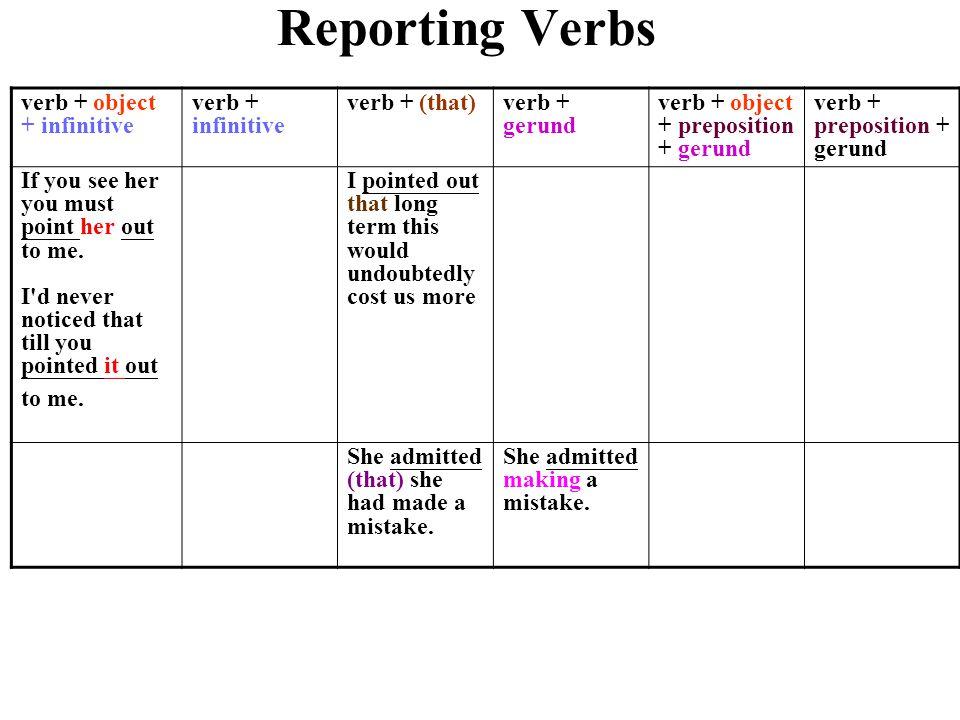verb + object + infinitive verb + infinitive verb + (that)verb + gerund verb + object + preposition + gerund verb + preposition + gerund If you see he