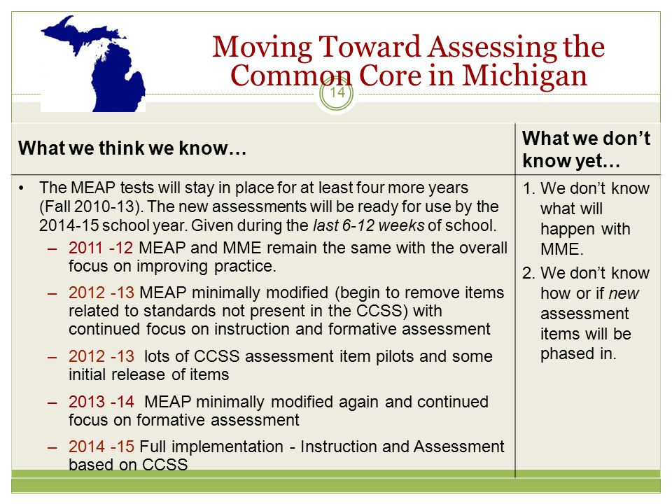 Moving Toward Assessing the Common Core in Michigan 14 What we think we know… What we don't know yet… The MEAP tests will stay in place for at least four more years (Fall 2010-13).