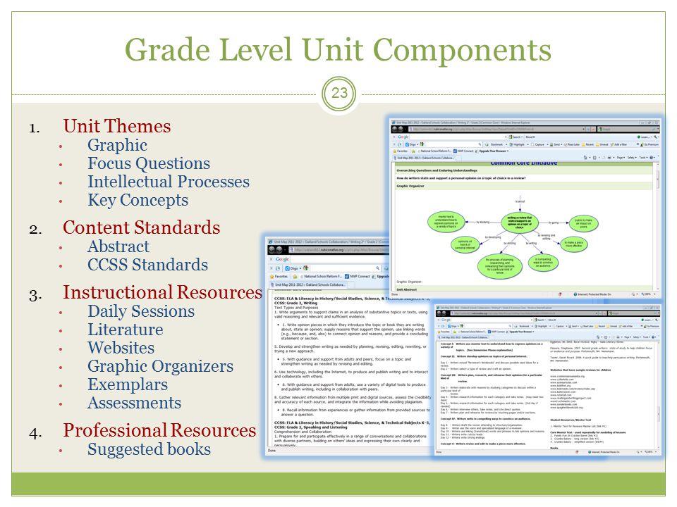 Grade Level Unit Components 23 1.