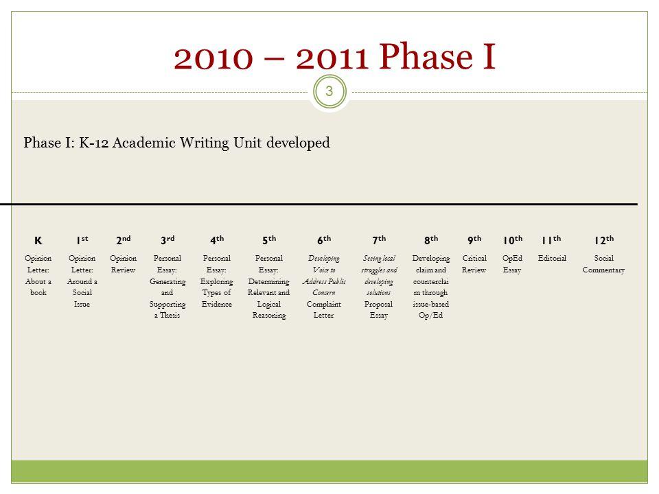 2010 – 2011 Phase I 3 Phase I: K-12 Academic Writing Unit developed K1 st 2 nd 3 rd 4 th 5 th 6 th 7 th 8 th 9 th 10 th 11 th 12 th Opinion Letter: Ab