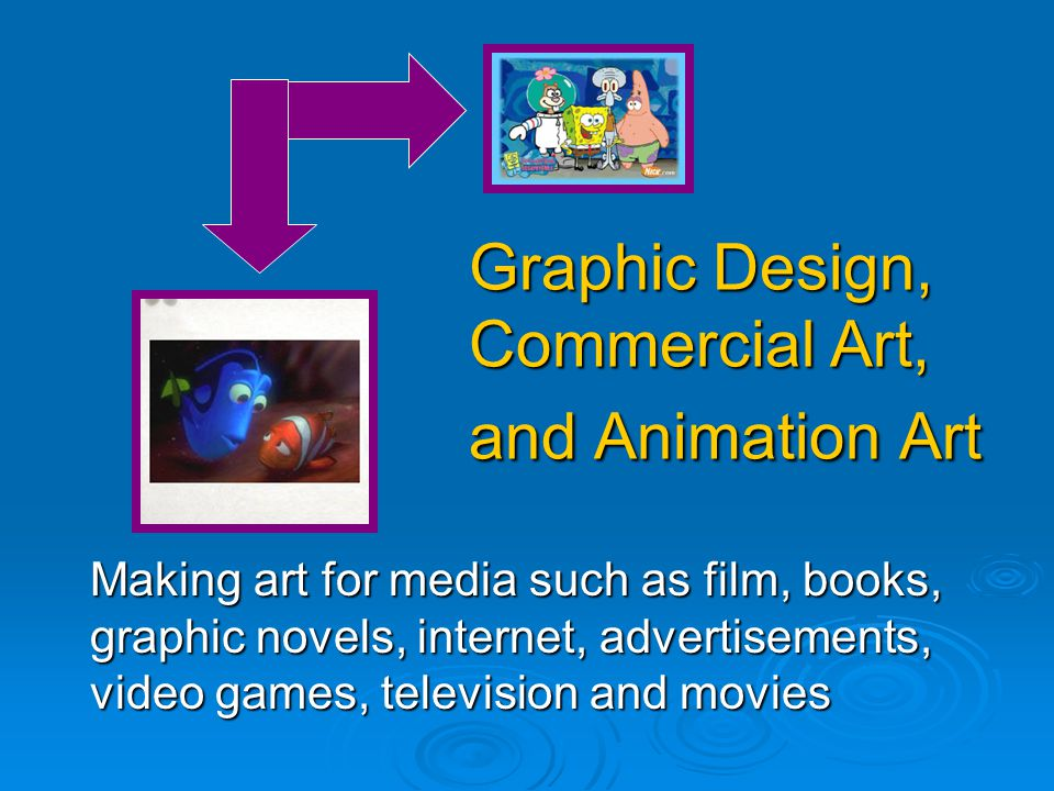 Graphic Design, Commercial Art, and Animation Art Making art for media such as film, books, graphic novels, internet, advertisements, video games, television and movies