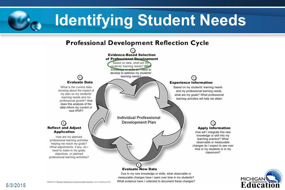 Identifying Student Needs 5/3/2015 13