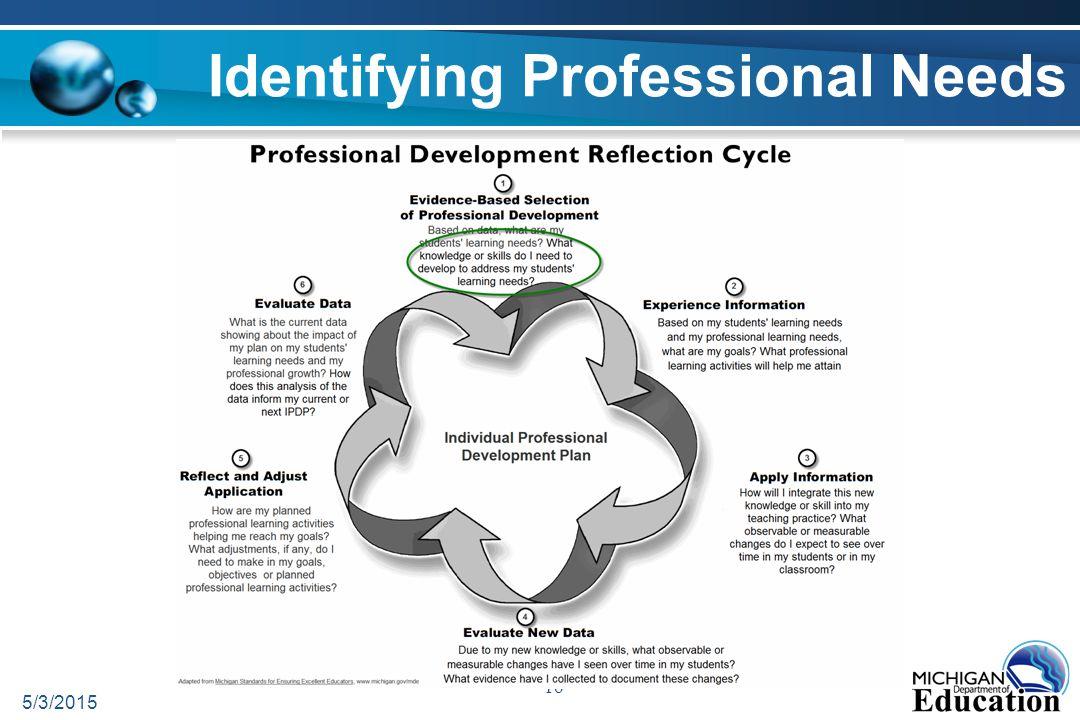 Identifying Professional Needs 5/3/2015 16