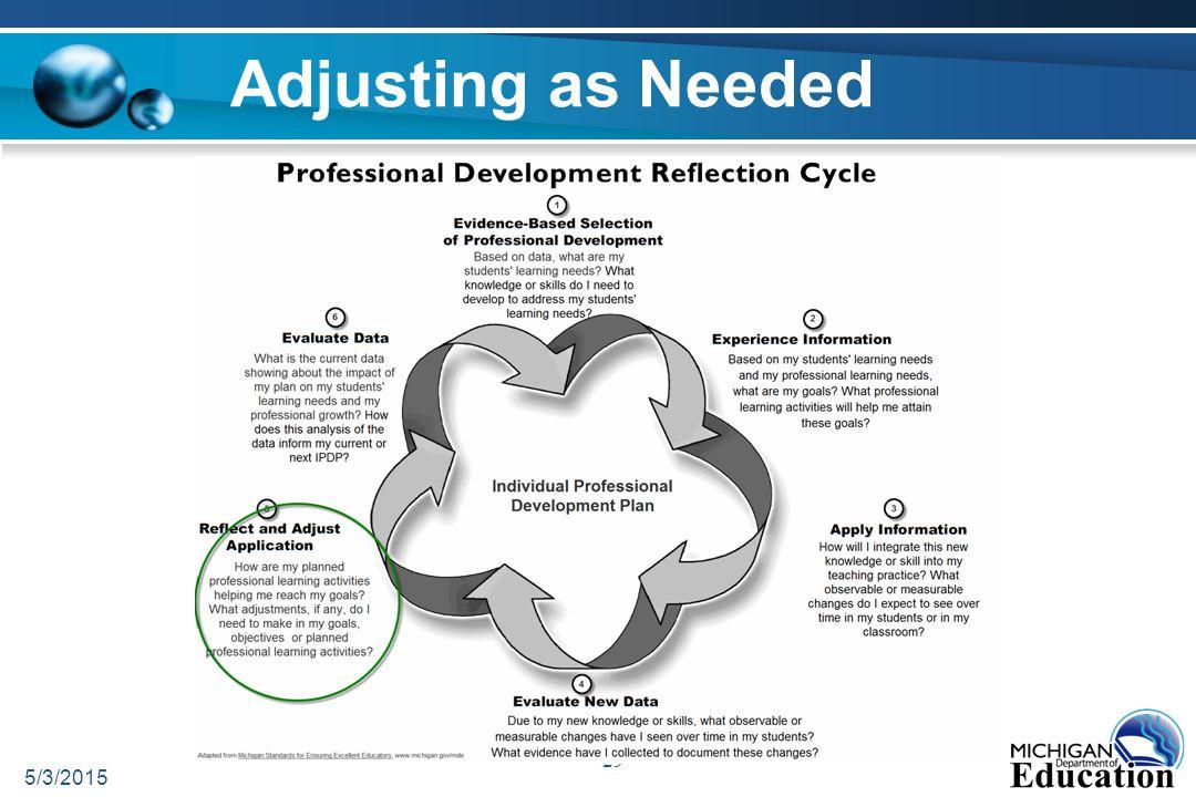 Adjusting as Needed 5/3/2015 29