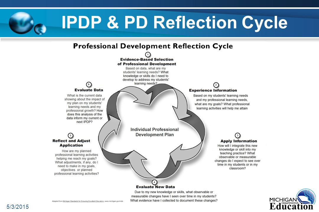 IPDP & PD Reflection Cycle 5/3/2015 8