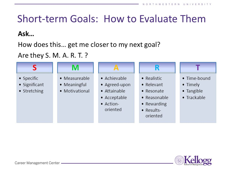 Short-term Goals: How to Evaluate Them Ask… How does this… get me closer to my next goal? Are they S. M. A. R. T. ? S Specific Significant Stretching