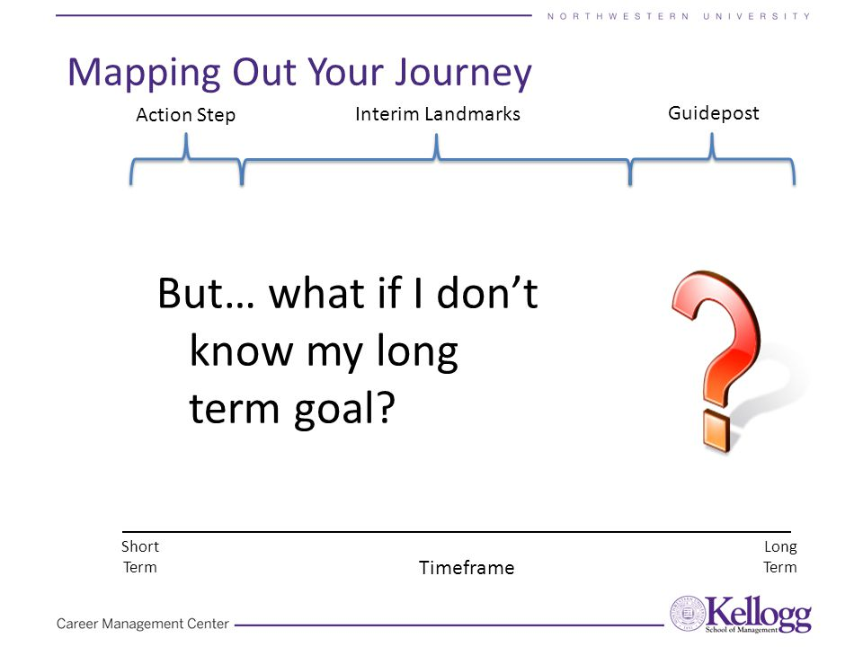 But… what if I don't know my long term goal? Mapping Out Your Journey Timeframe Short Term Long Term Guidepost Action Step Interim Landmarks