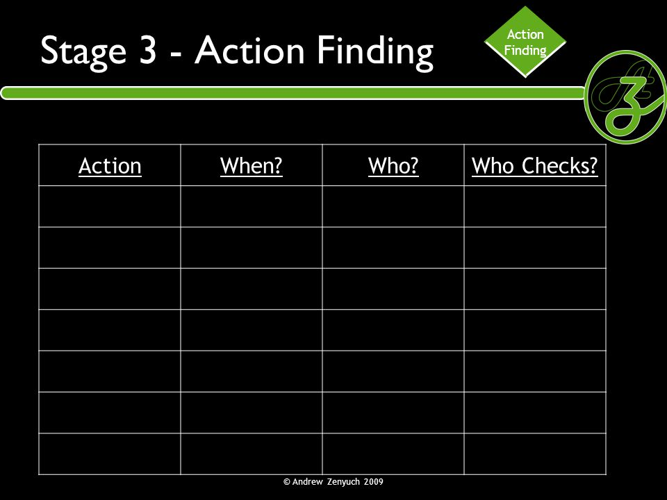 © Andrew Zenyuch 2009 Stage 3 - Action Finding Action Finding ActionWhen?Who?Who Checks?