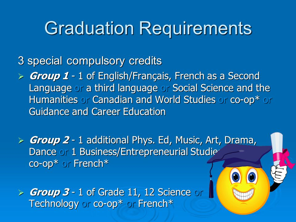 Graduation Requirements 3 special compulsory credits  Group 1 - 1 of English/Français, French as a Second Language or a third language or Social Science and the Humanities or Canadian and World Studies or co-op* or Guidance and Career Education  Group 2 - 1 additional Phys.