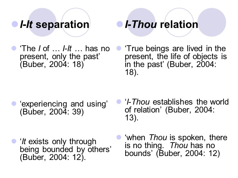 I-It separation 'The I of … I-It … has no present, only the past' (Buber, 2004: 18) 'experiencing and using' (Buber, 2004: 39) 'It exists only through being bounded by others' (Buber, 2004: 12).