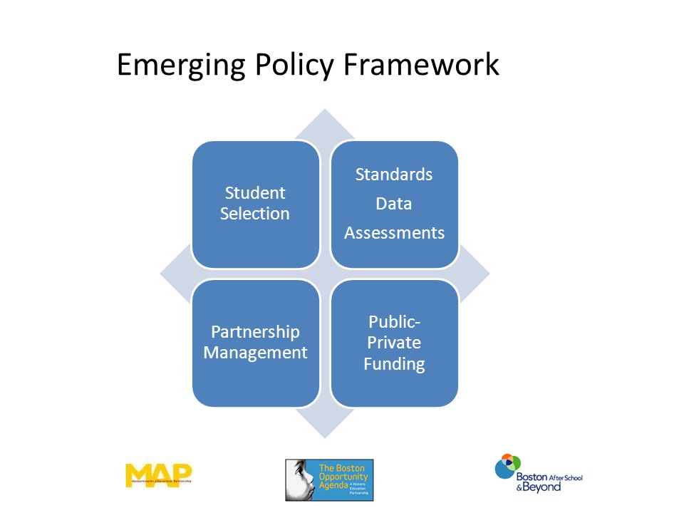 Emerging Policy Framework Student Selection Standards Data Assessments Partnership Management Public- Private Funding