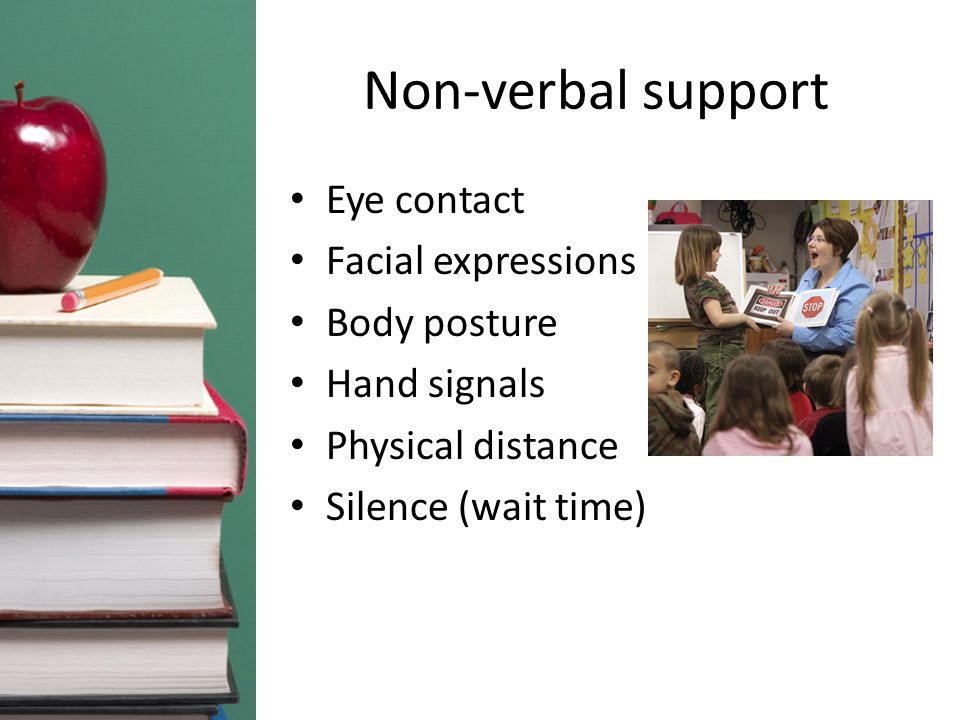 Non-verbal support Eye contact Facial expressions Body posture Hand signals Physical distance Silence (wait time)