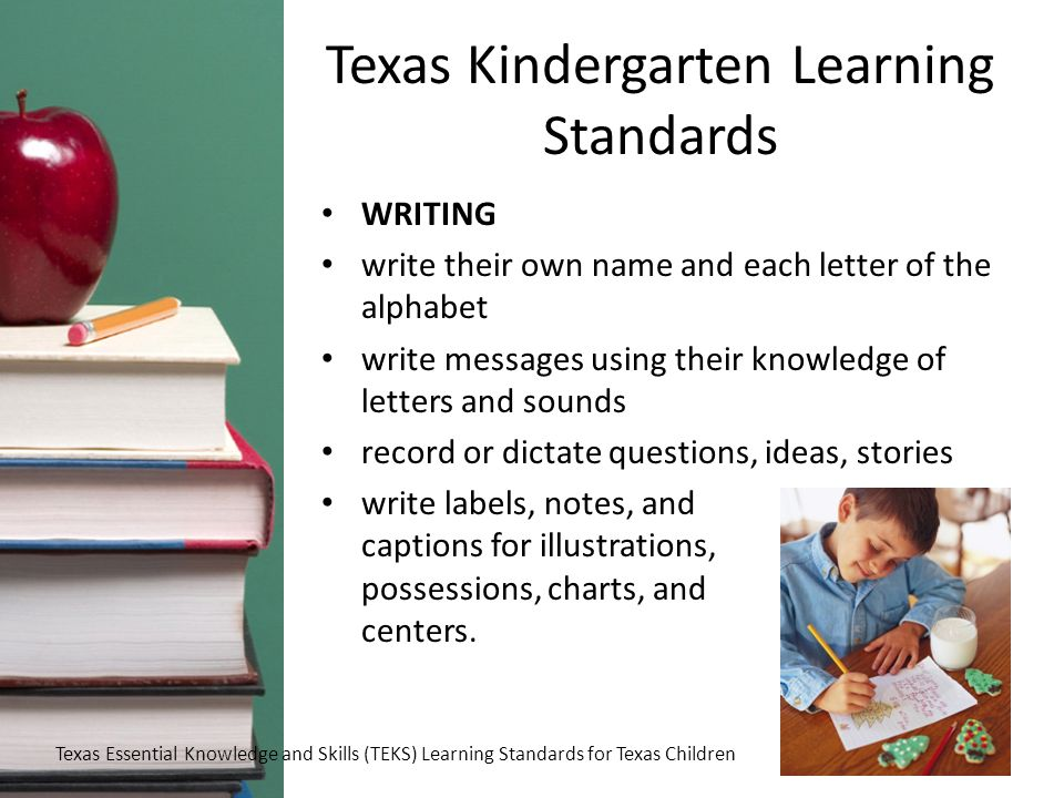Texas Kindergarten Learning Standards WRITING write their own name and each letter of the alphabet write messages using their knowledge of letters and