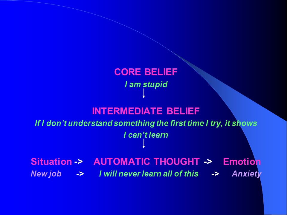 CORE BELIEF I am stupid INTERMEDIATE BELIEF If I don't understand something the first time I try, it shows I can't learn Situation -> AUTOMATIC THOUGHT -> Emotion New job -> I will never learn all of this -> Anxiety
