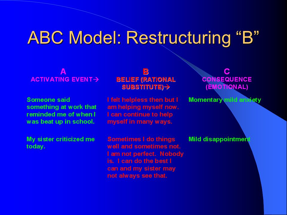 ABC Model: Restructuring B