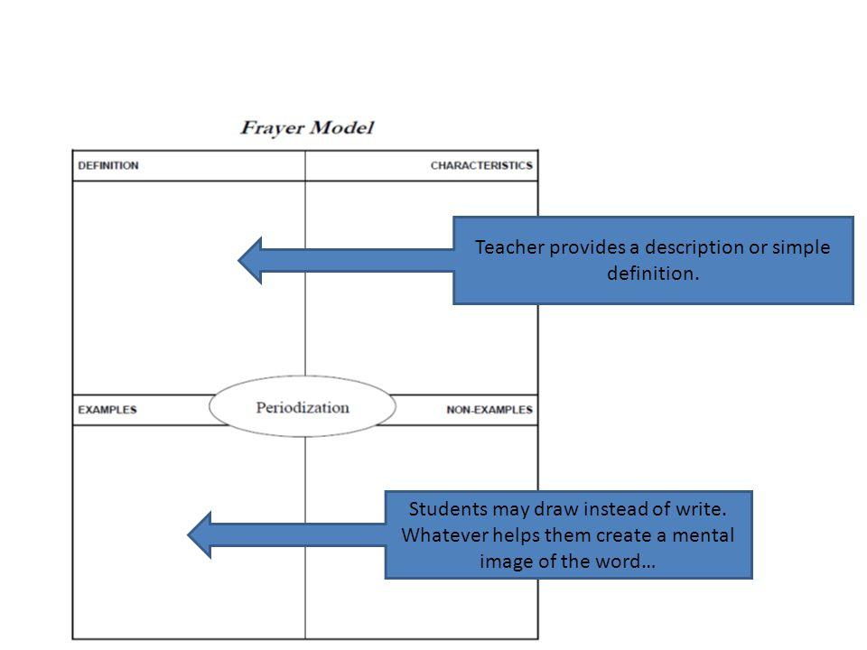 Teacher provides a description or simple definition.